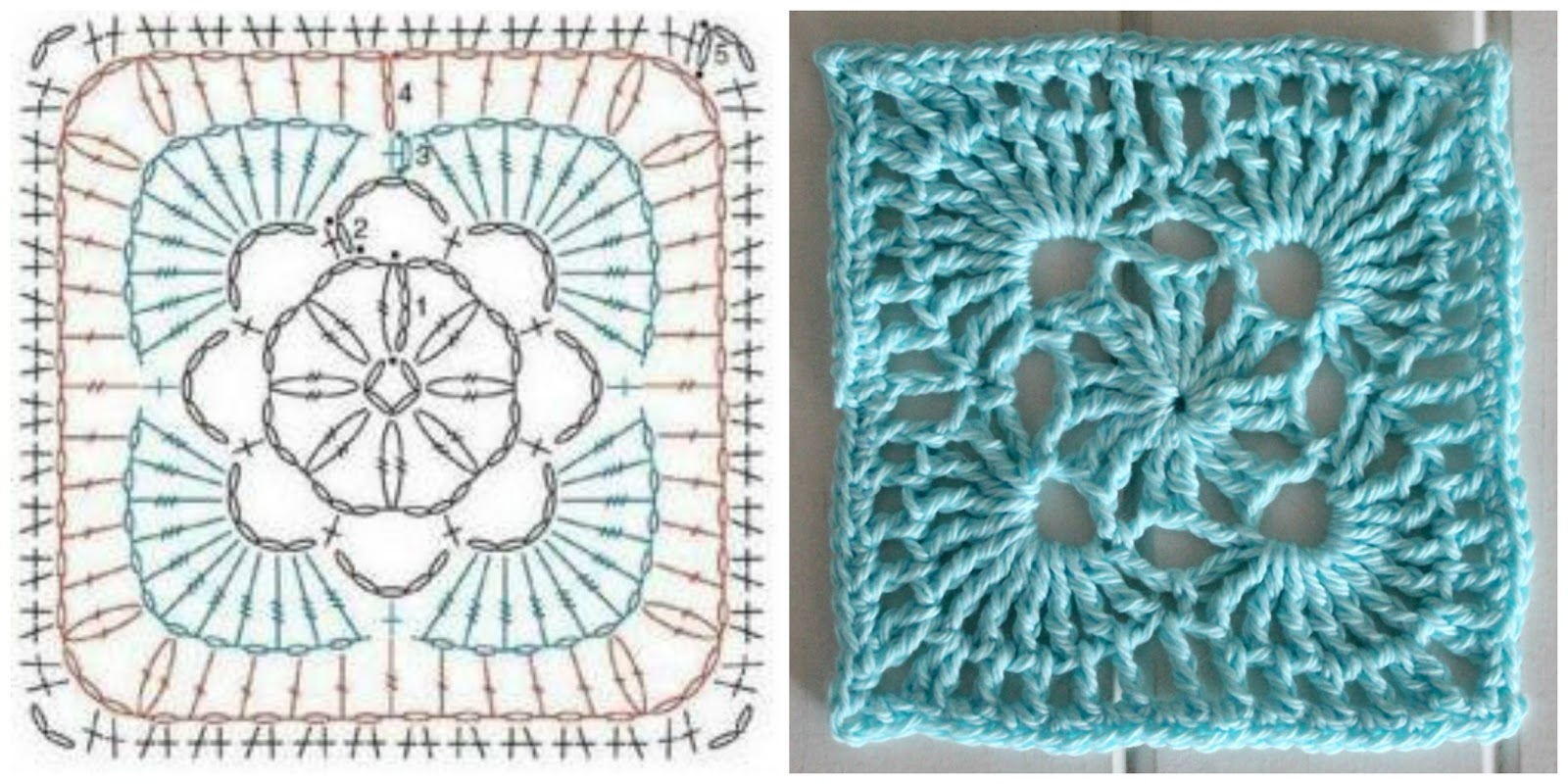 Threadbare creations how to read a crochet chart pattern pooptronica