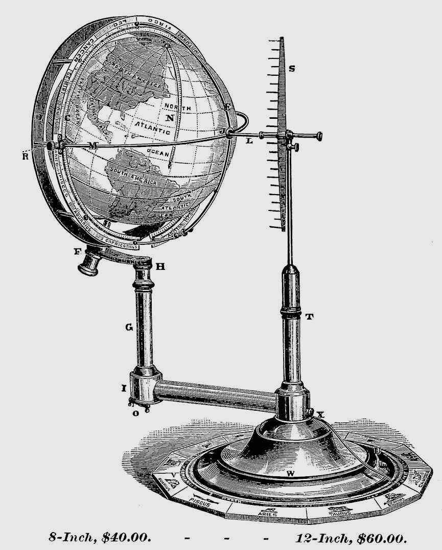 an 1881 tellurian globe illustration