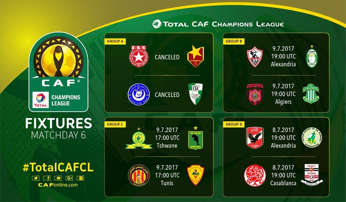 الفرق المتأهلة رسميا لدور الثمانية لدورى ابطال افريقيا 2017 , المواجهات والموعد
