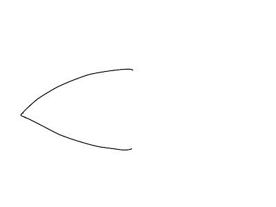 アイコン 「見る」 (作: 塚原 美樹) ~ 目の輪郭を描く