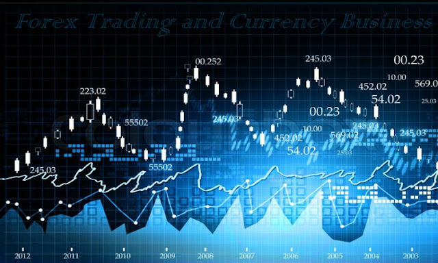 Things You Should Know before Start Forex Trading