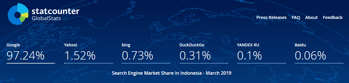 Search Engine Market Share Indonesia - #irvangen