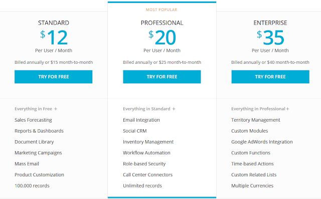 giá phần mềm quản lý khách hàng -  giá phần mềm crm tốt nhất hiện nay
