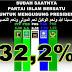 PKS : Capres Koalisi Partai Islam Bisa Dari Non Partai