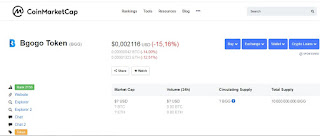 شرح منصة Bgogo و طريقة ربح العملات الرقمية من خلال شراء عملتها BGG