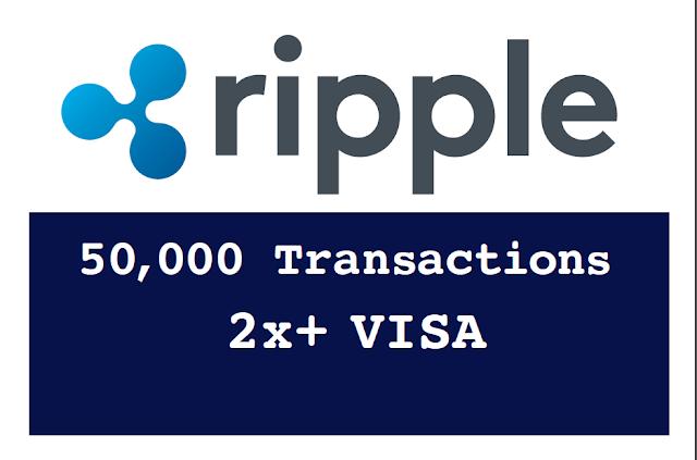 xrp-ripple-surpasses-visa-transaction