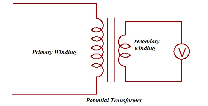 All about Current Transformer(CT) and Potential Transformer