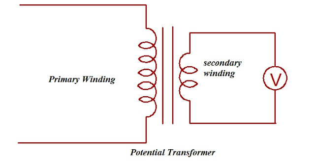 All about Current Transformer(CT) and Potential Transformer(PT)