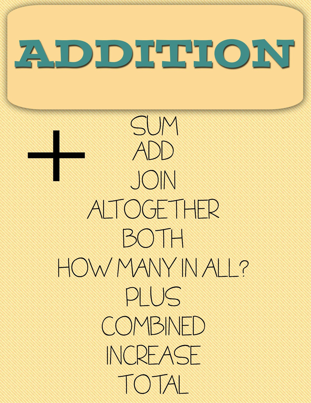 MapleSeeds Home: Addition and Subtraction Posters