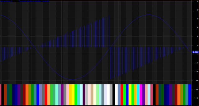 Beautiful Volume Color Display