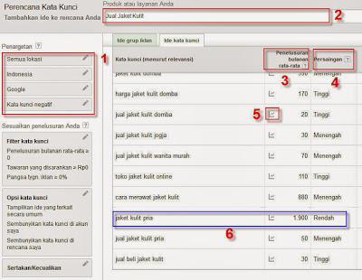 Disini akan dijelaskan secara detail mulai dari  Riset Kata Kunci dengan Google Keyword Planner