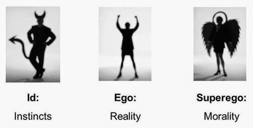 Ego: Working By using Fact