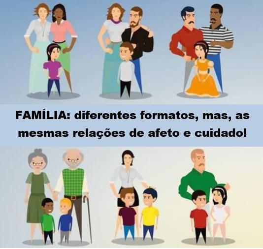 """CATEQUISTAS EM FORMAÇÃO: CONSIDERAÇÕES SOBRE """"FAMÍLIA"""""""