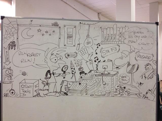 #Comic Un recuerdo de un encuentro sobre OSINT...