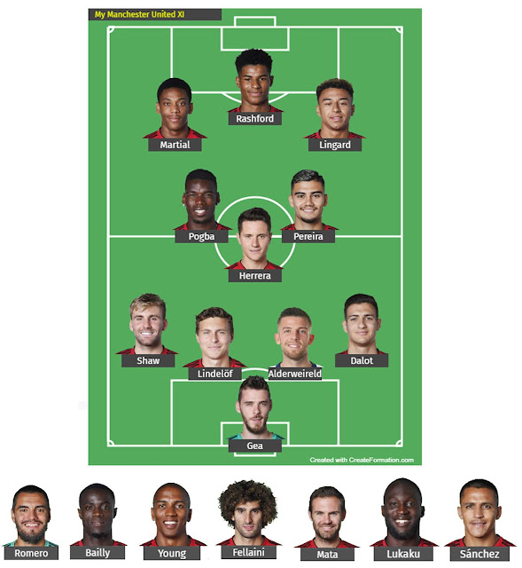 My Manchester United Team in January