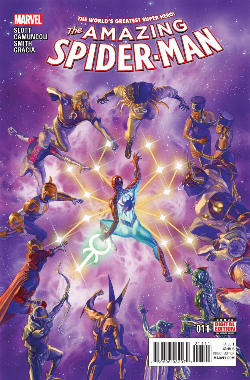 COMIC BOOK FAN AND LOVER: SPIDER-MAN: ESCORPIO ASCIENDE, PARTE 3 ...