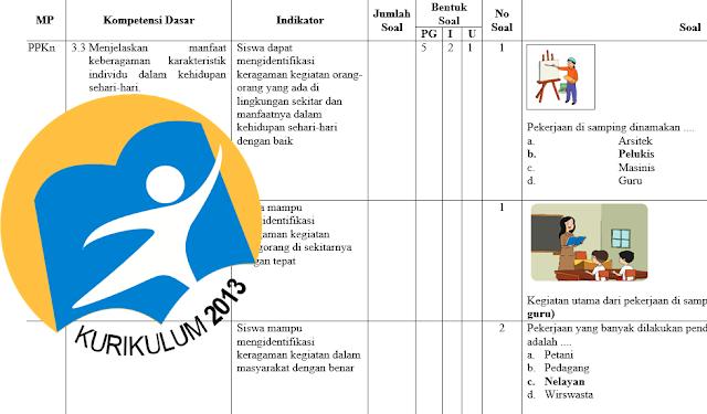 Kisi-Kisi UTS Semester Dua Kelas 4 SD Kurikulum 2013 Revisi