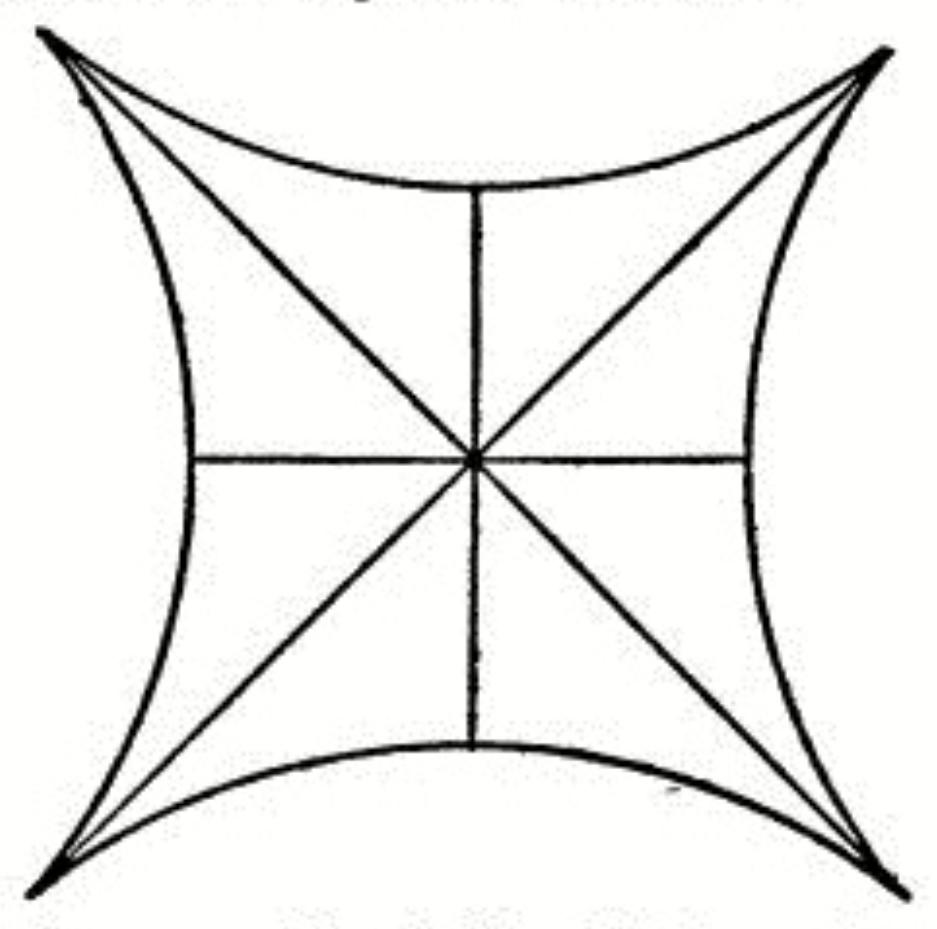 Le geometrie non Euclidee: Gauss, Lobacevskij, Bolyai 16