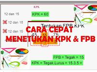 Rumus Cara Cepat Menentukan KPK dan FPB