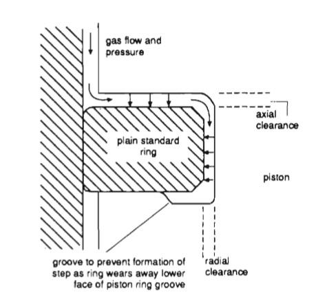 Science within Mariner: PISTON