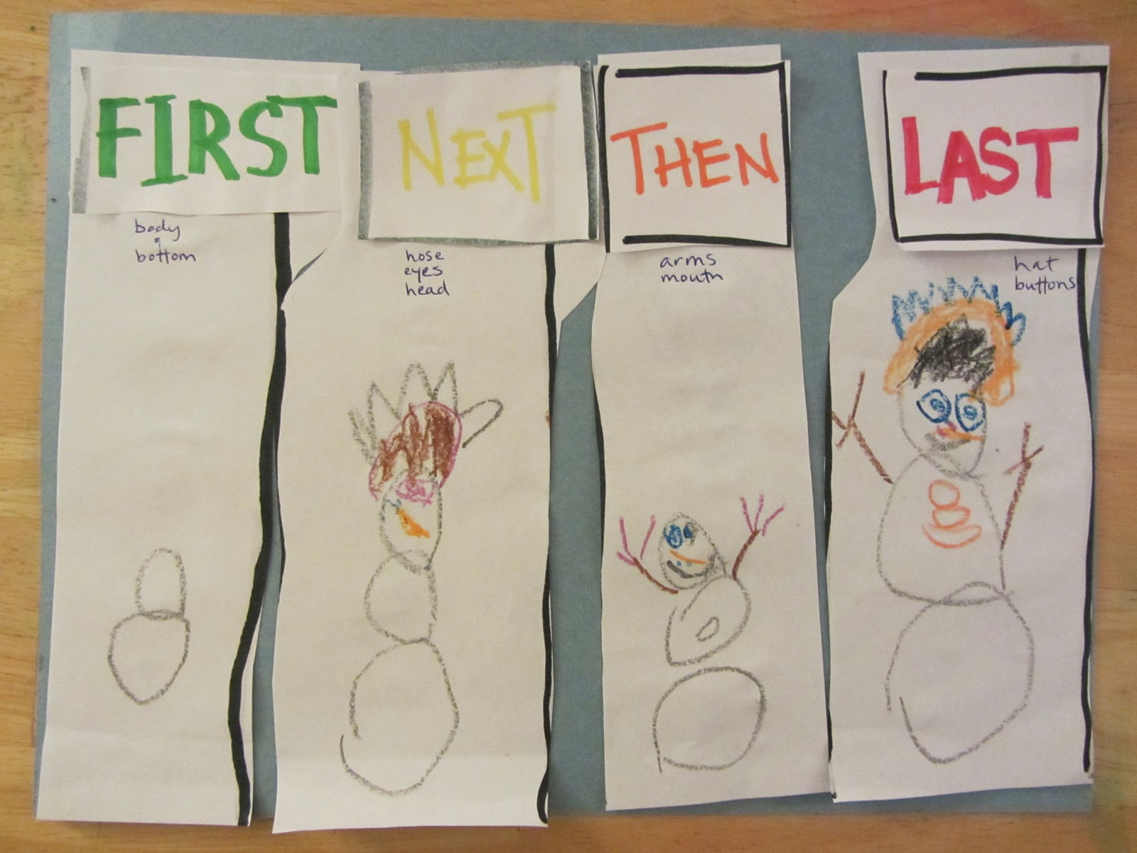 A Preschool Activity A Day Snowman Sequencing