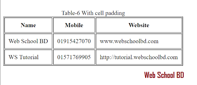 http://www.webschoolbd.com/2018/11/hsc-ict-chapter4.6.html