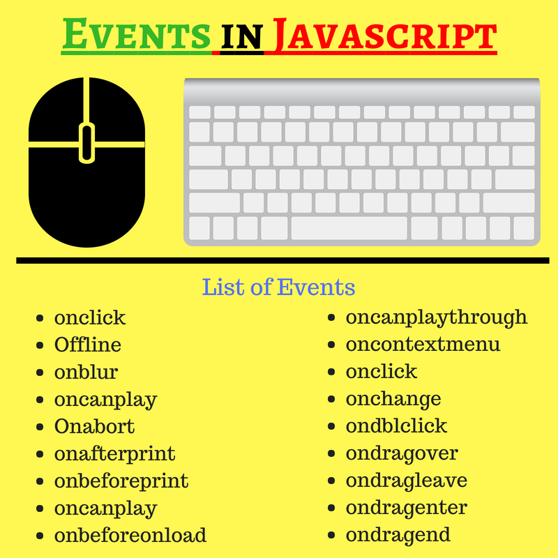 Mouse and Keyboard Javascript Event Listeners list