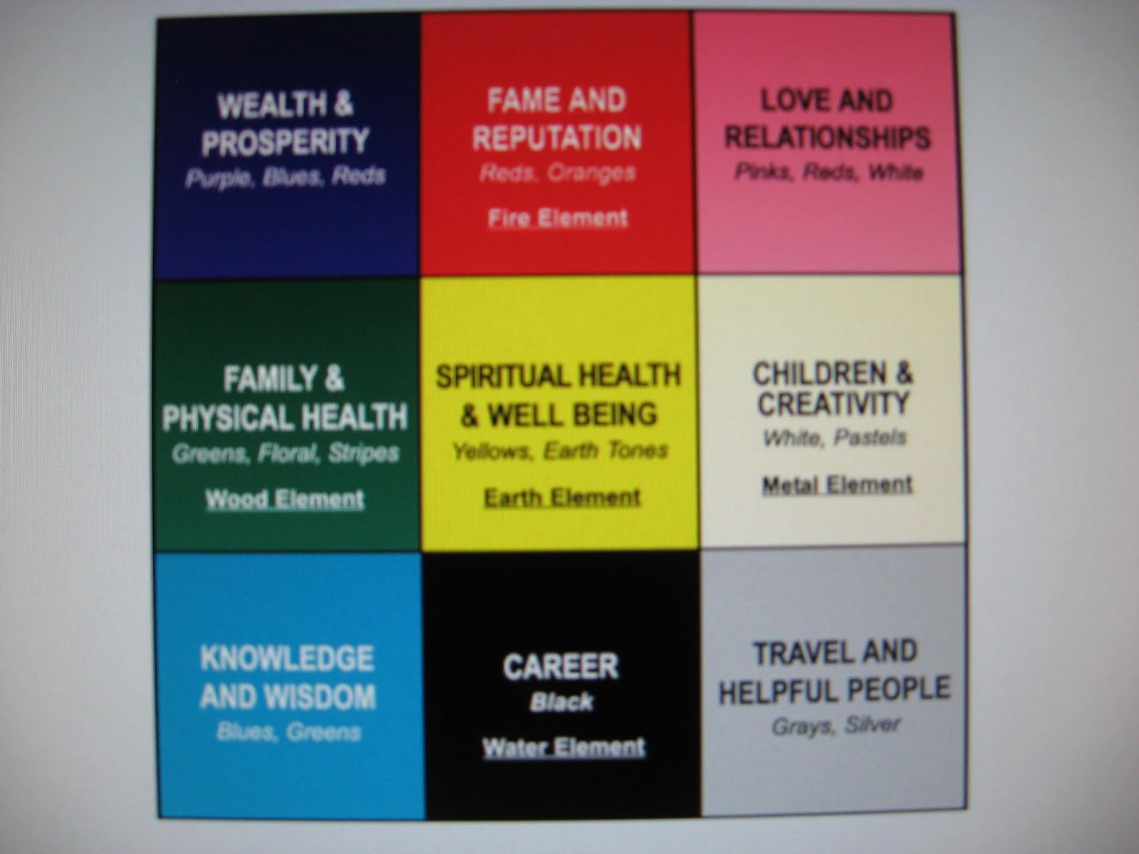 Feng shui by maria quiet feng shui knowledge and self for Basic feng shui principles