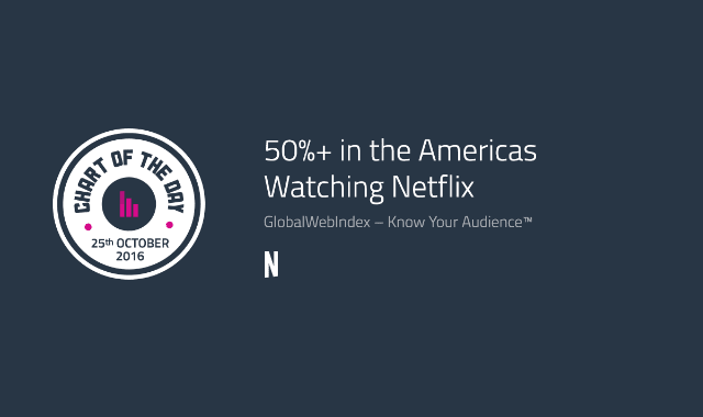 50%+ in the Americas Watching Netflix