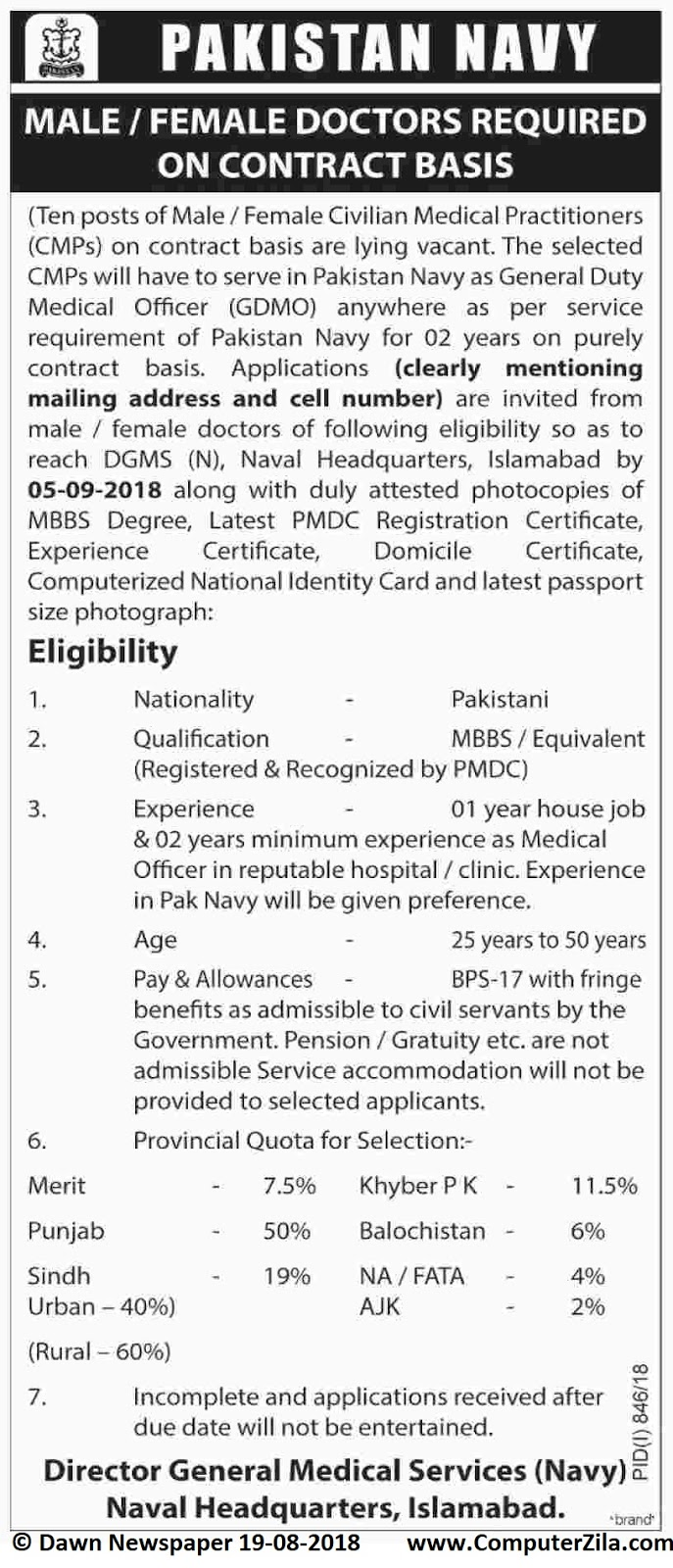 Male / Female Doctors Required on Contract Basis at Pakistan Navy