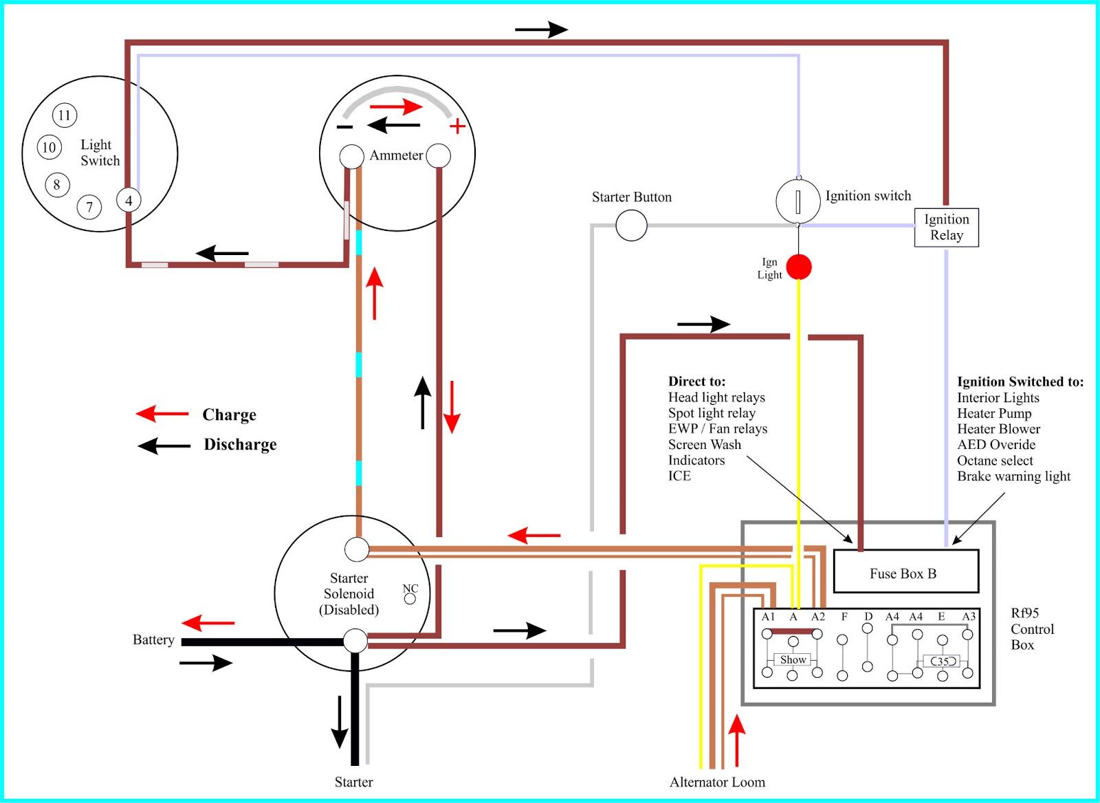 Dynamo To Alternator Conversion Wiring Diagram Electric Fan Diagrams And Information  Brianesser