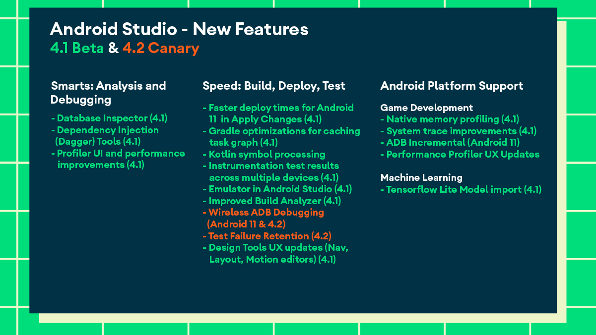 Android Studio - New Features, 4.1 Beta & 4.2 Canary