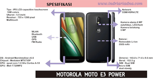 spesifikasi Moto E3 Power