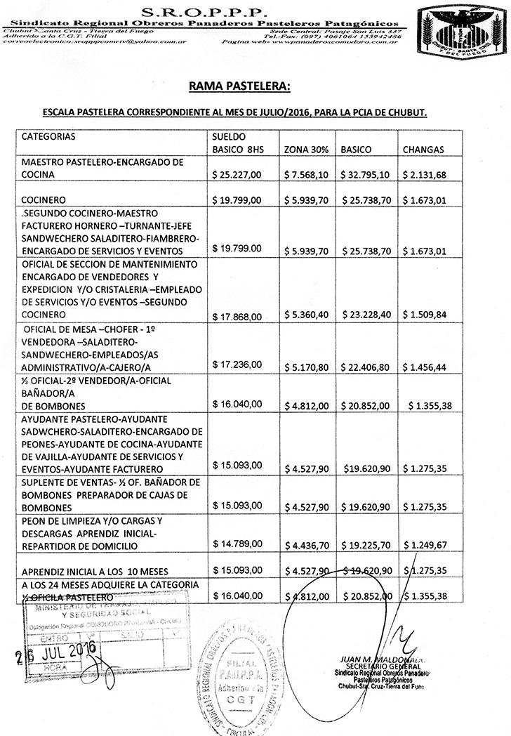 Sindicato Regional de Obreros Panaderos Pasteleros Patagónicos