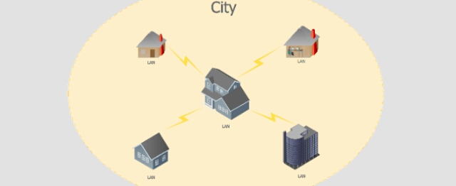 नेटवर्क क्या है ? (What is Network in Hindi), What is MAN, Shoutuse
