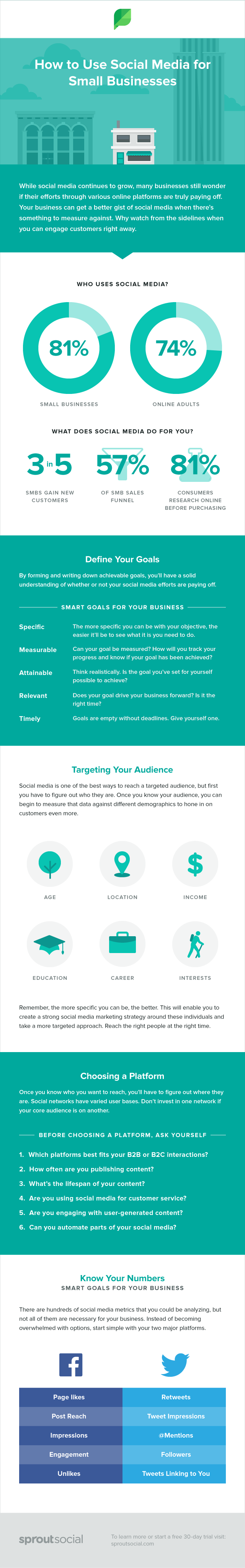 Social Media Marketing For Your Company: Think Strategic, Not Scattered