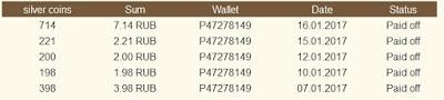Game Online yang Membayar Mahal Via Payeer, Perfectmoney, Webmoney dan Prosesor Lainnya 20