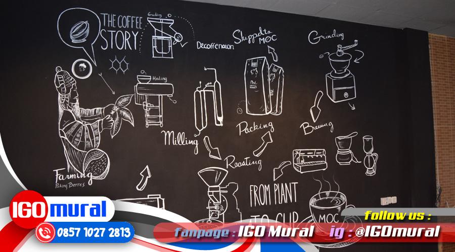 Mural cafe Keren & Top di Jakarta