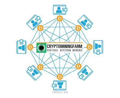 Situs Tambang Bitcoin Secara Gratis