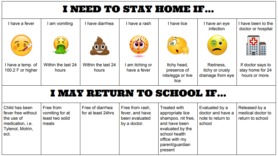 Image result for school graphic on when to stay home sick