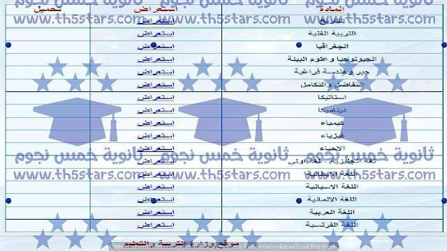 دليل تقويم طلاب الثانوية 2017 من وزارة التربية والتعليم