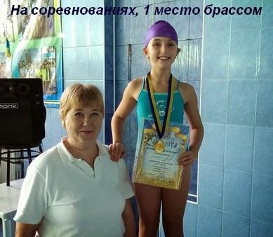 Алина Костюк