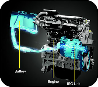 SHVS-Ertiga-Diesel