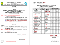 Contoh Format SK Pembagian Tugas Mengajar Guru Tahun Ajar 2016 - 2017