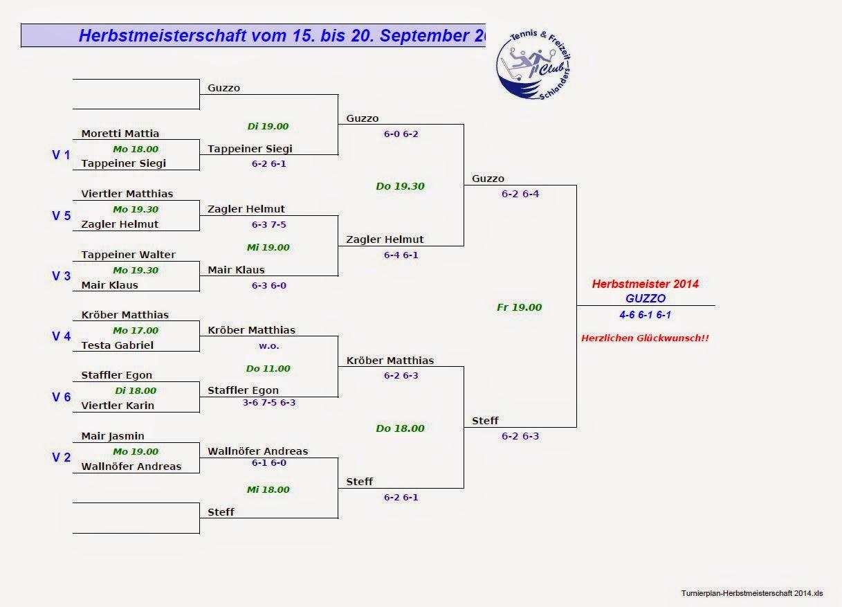 Tennis Turnierplan