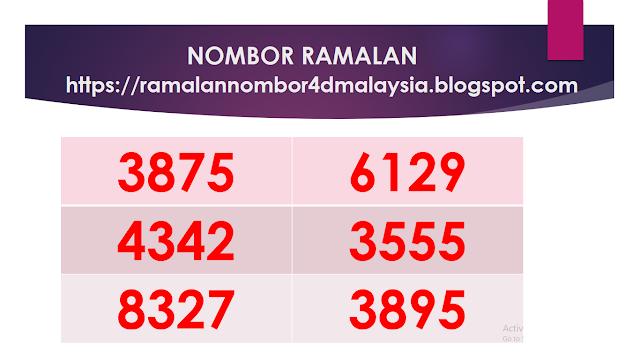 RAMALAN NOMBOR 4D 6D MALAYSIA