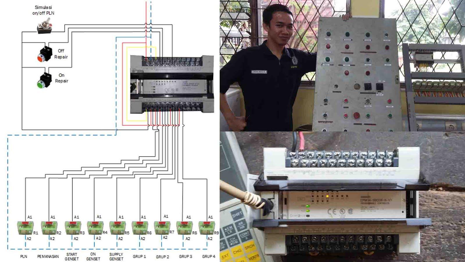 Laporan Automatic Transfer Switch (ATS) Menggunakan PLC
