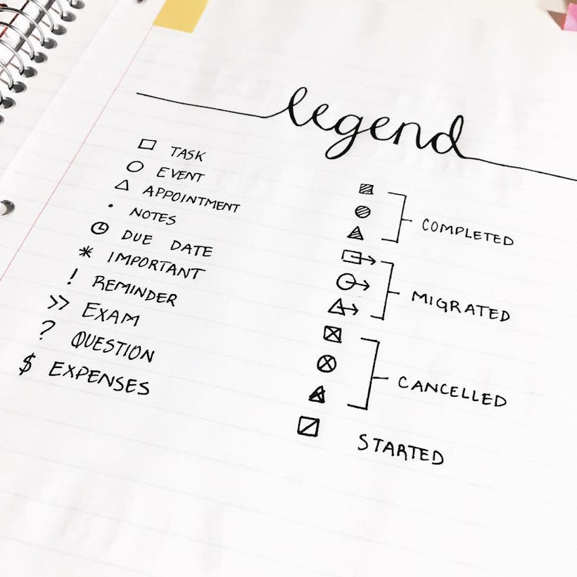 Example of Bullet Journal Key 1