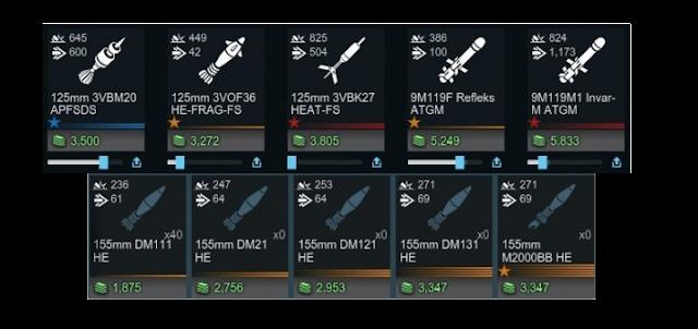 tipos de municiones de armored