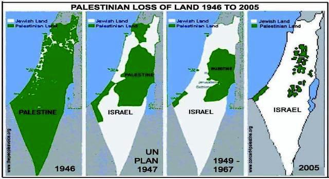Palestinian loss of land - 1946 to 2005